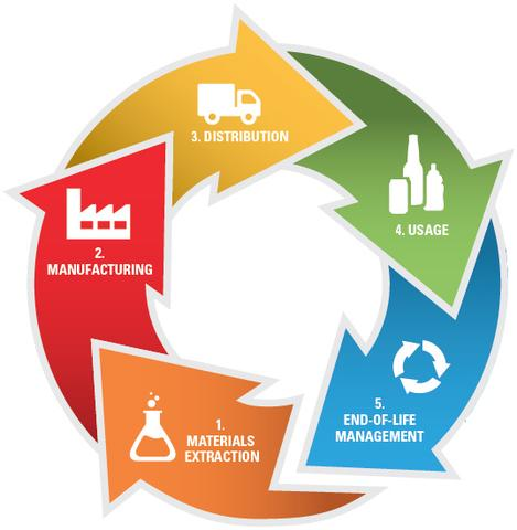 Recycling der CarboProbe Sauerstoffsonden